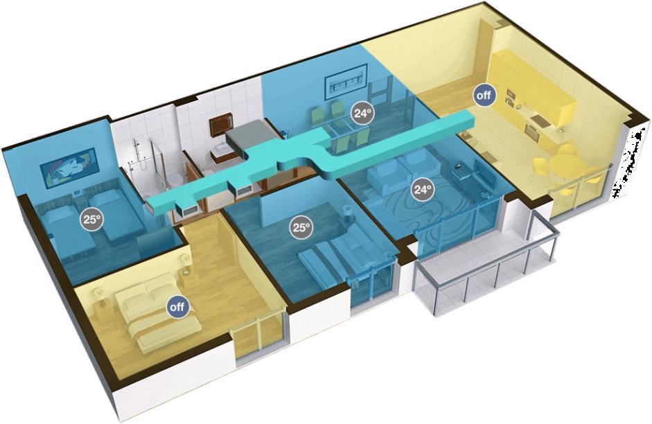zonificacion-climatizacion-eficiencia-energetica-inigen